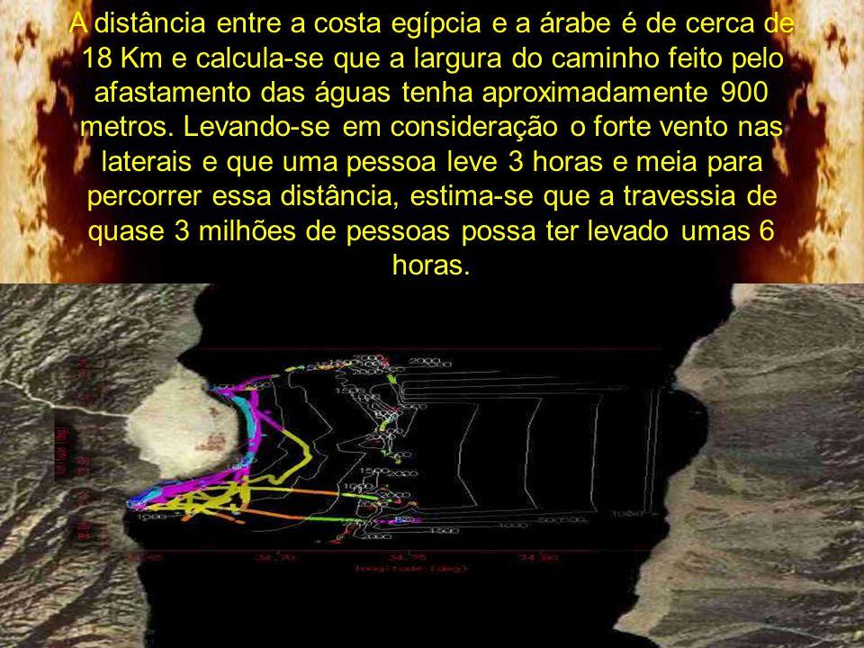 Outra evidência é a planície do fundo do mar nesta área. As imagens abaixo foram montadas por mapeamento topográfico, e mostram que o mar é profundo a