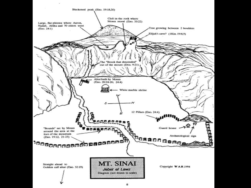 O MONTE SINAI Vista de dentro da caverna. Talvez, também tenha sido usada por Moisés.