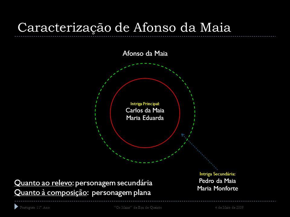 Caracterização de Afonso da Maia Intriga Principal: Carlos da Maia Maria Eduarda Intriga Secundária: Pedro da Maia Maria Monforte Afonso da Maia Portu