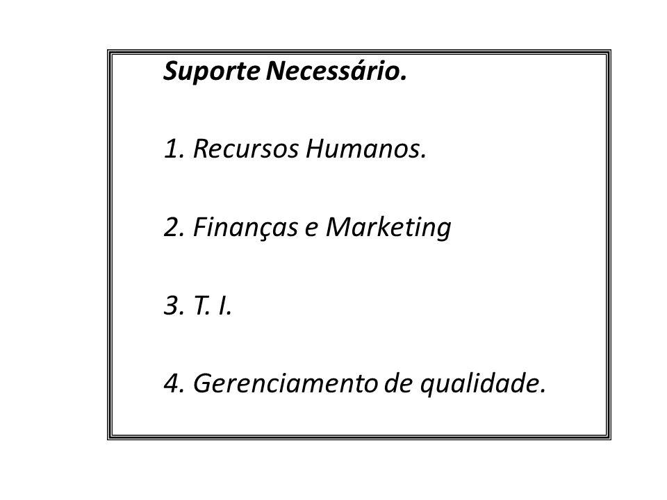 Suporte Necessário. 1. Recursos Humanos. 2. Finanças e Marketing 3. T. I. 4. Gerenciamento de qualidade.