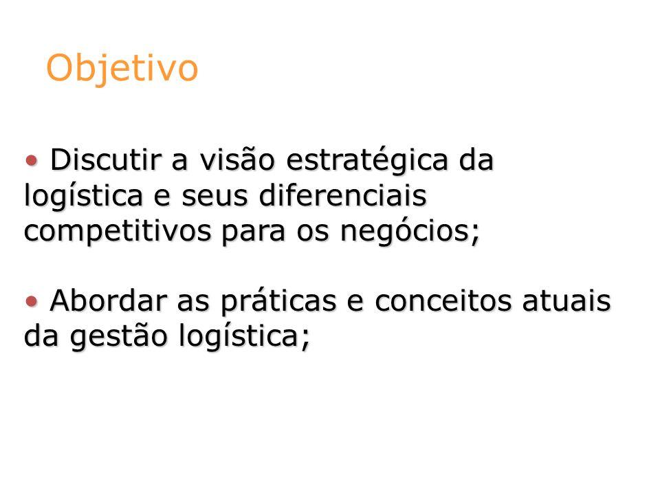 Objetivo Discutir a visão estratégica da logística e seus diferenciais competitivos para os negócios; Discutir a visão estratégica da logística e seus