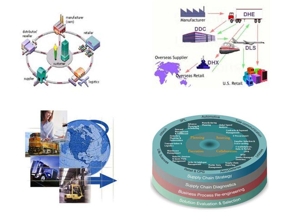 A visão moderna permite que estendamos o conceito de logística e a englobemos na gestão de toda a cadeia de suprimentos da empresa, desde matérias-primas, manufatura, montagem e distribuição, obviamente passando pelo arranjo físico.