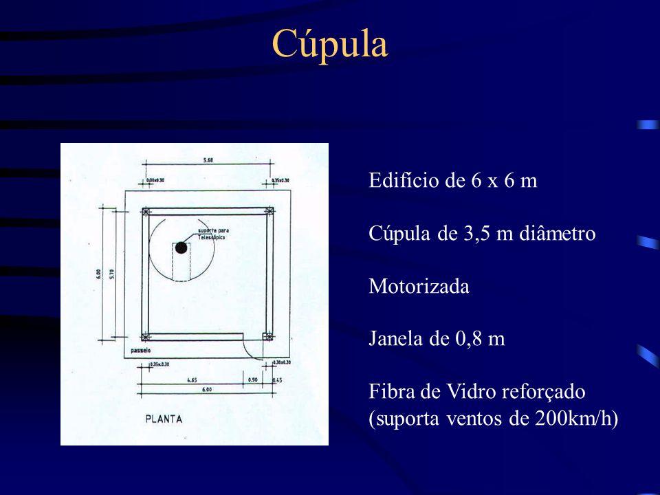 Estrutura de Observação Astronómica constituída por dois observatórios: uma cúpula e um roll-off