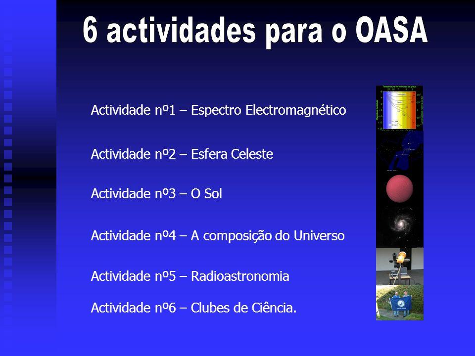Actividade nº1 – Espectro Electromagnético Actividade nº2 – Esfera Celeste Actividade nº3 – O Sol Actividade nº4 – A composição do Universo Actividade