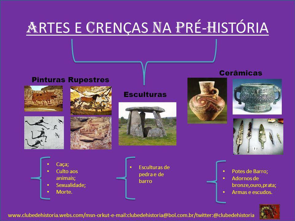 www.clubedehistoria.webs.com/msn-orkut-e-mail:clubedehistoria@bol.com.br/twitter:@clubedehistoria A RTES E C RENÇAS N A P RÉ- H ISTÓRIA Pinturas Rupes