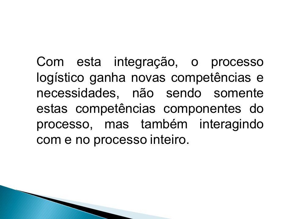 Com esta integração, o processo logístico ganha novas competências e necessidades, não sendo somente estas competências componentes do processo, mas também interagindo com e no processo inteiro.