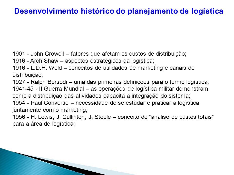 Desenvolvimento histórico do planejamento de logística 1901 - John Crowell – fatores que afetam os custos de distribuição; 1916 - Arch Shaw – aspectos estratégicos da logística; 1916 - L.D.H.