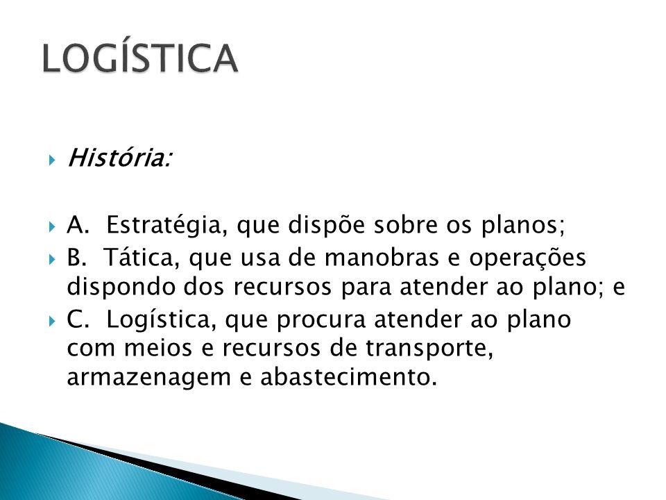 História: A.Estratégia, que dispõe sobre os planos; B.