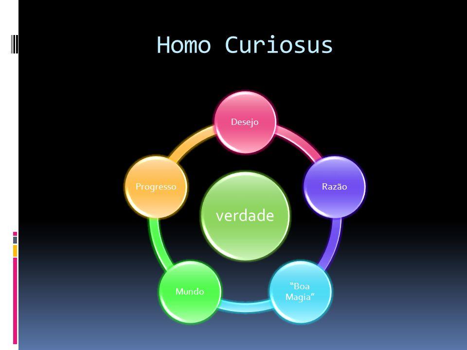 Homo Curiosus verdade DesejoRazão Boa Magia MundoProgresso