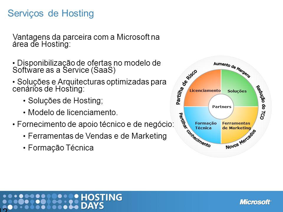 12 Serviços de Hosting Vantagens da parceira com a Microsoft na área de Hosting: Disponibilização de ofertas no modelo de Software as a Service (SaaS)