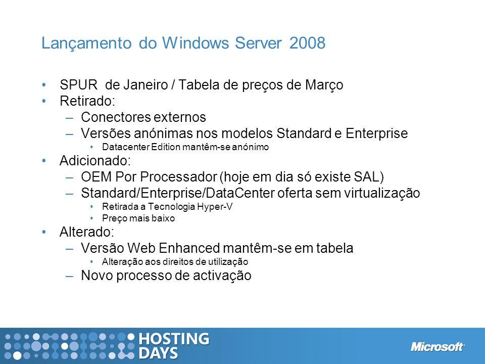 Lançamento do Windows Server 2008 SPUR de Janeiro / Tabela de preços de Março Retirado: –Conectores externos –Versões anónimas nos modelos Standard e