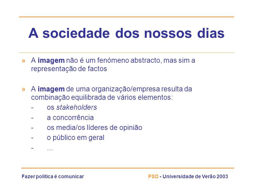 Fazer política é comunicarPSD - Universidade de Verão 2003 A sociedade dos nossos dias imagem » A imagem não é um fenómeno abstracto, mas sim a repres