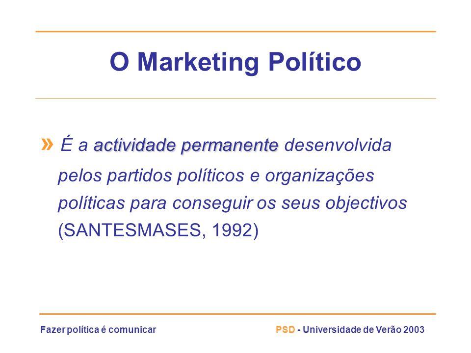 Fazer política é comunicarPSD - Universidade de Verão 2003 O Marketing Político actividade permanente » É a actividade permanente desenvolvida pelos p