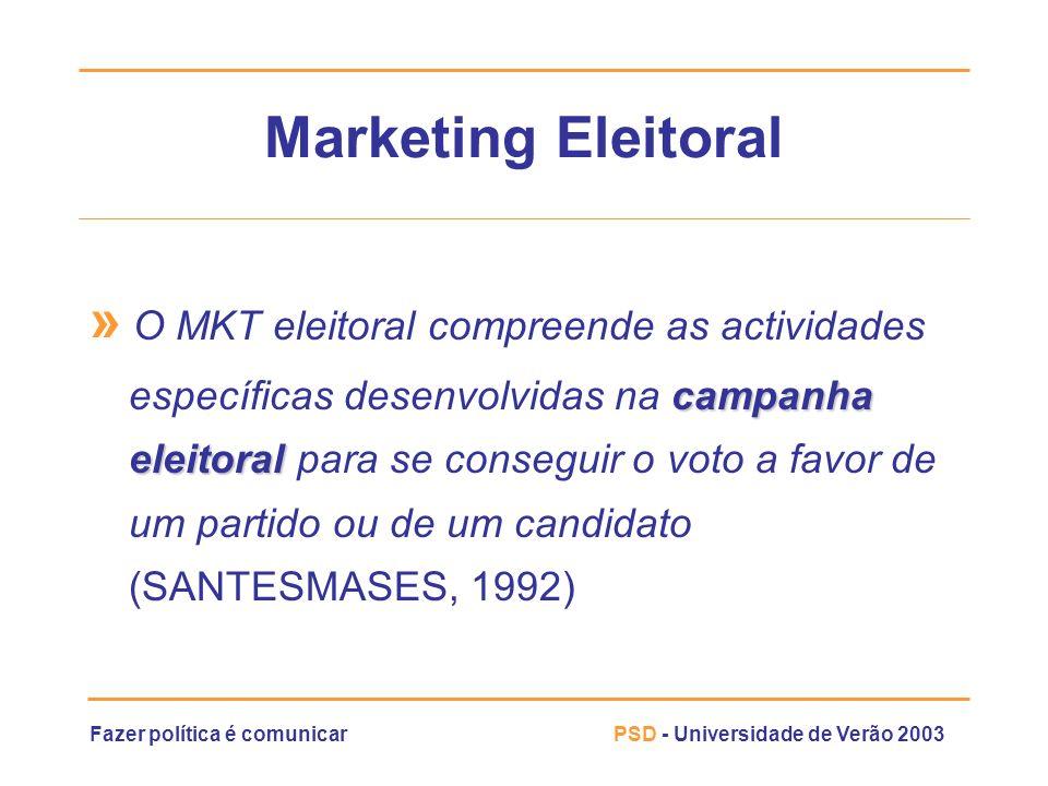 Fazer política é comunicarPSD - Universidade de Verão 2003 Marketing Eleitoral campanha eleitoral » O MKT eleitoral compreende as actividades específi