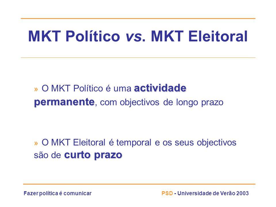 Fazer política é comunicarPSD - Universidade de Verão 2003 MKT Político vs. MKT Eleitoral actividade permanente » O MKT Político é uma actividade perm