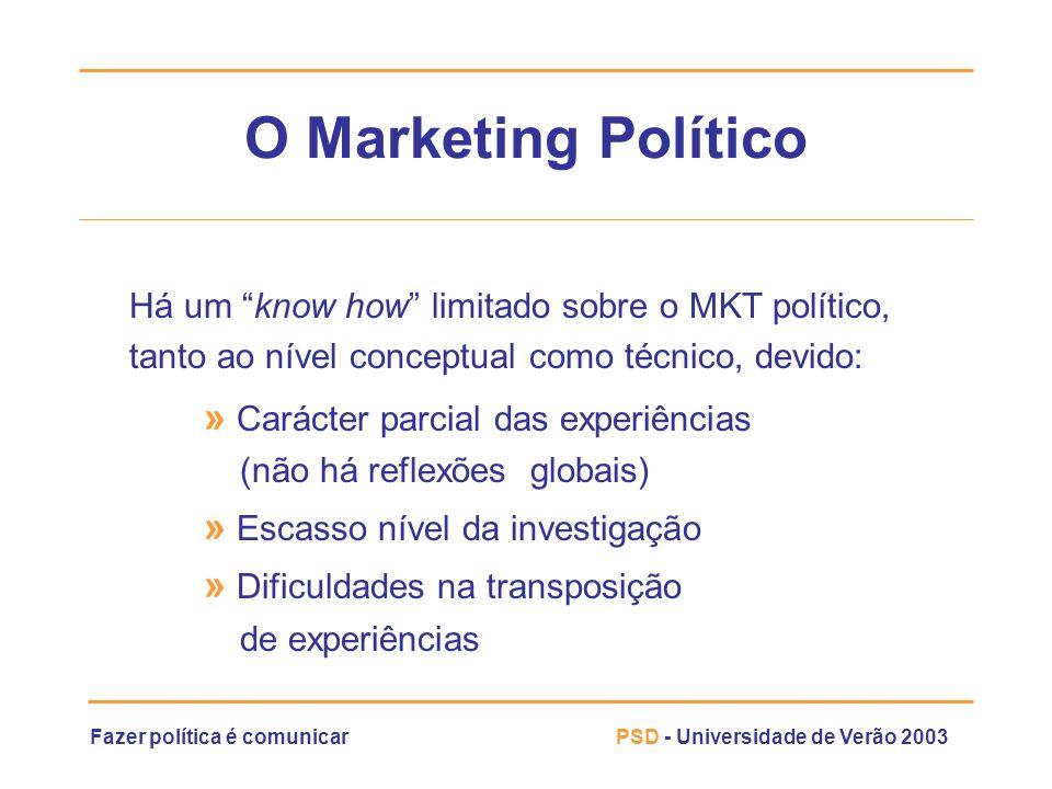 Fazer política é comunicarPSD - Universidade de Verão 2003 O Marketing Político Há um know how limitado sobre o MKT político, tanto ao nível conceptua