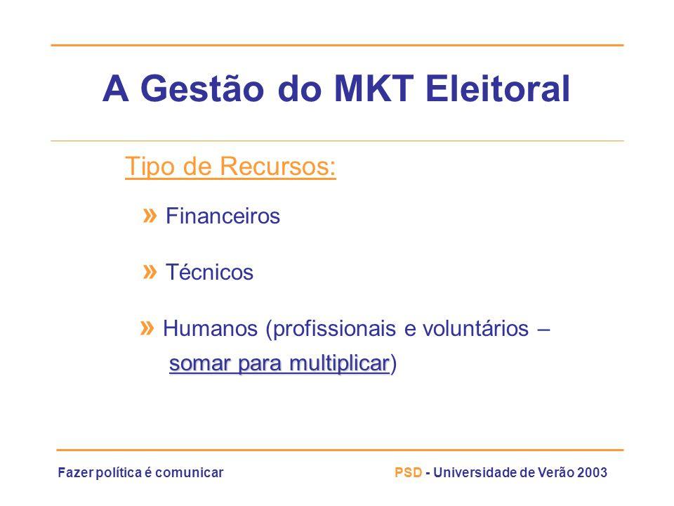 Fazer política é comunicarPSD - Universidade de Verão 2003 A Gestão do MKT Eleitoral Tipo de Recursos: » Financeiros » Humanos (profissionais e volunt