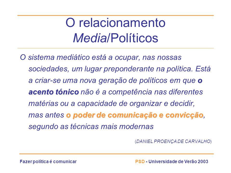 Fazer política é comunicarPSD - Universidade de Verão 2003 O relacionamento Media/Políticos o acento tónico o poder de comunicação e convicção O siste