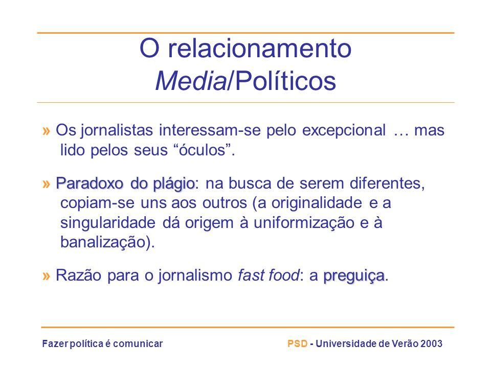 Fazer política é comunicarPSD - Universidade de Verão 2003 O relacionamento Media/Políticos » Os jornalistas interessam-se pelo excepcional … mas lido