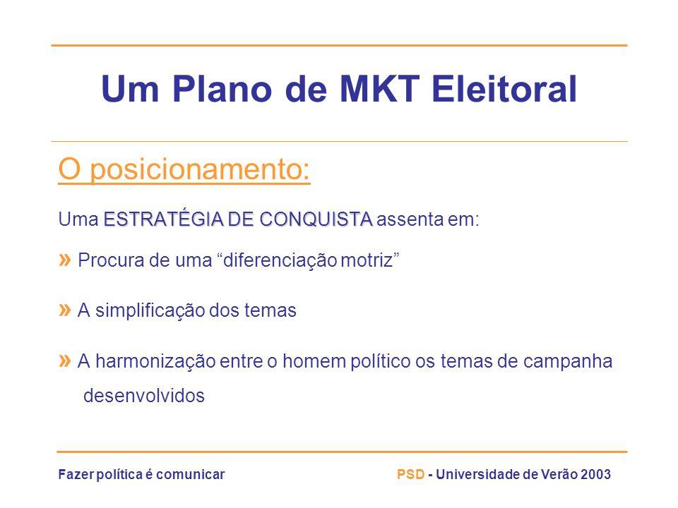 Fazer política é comunicarPSD - Universidade de Verão 2003 Um Plano de MKT Eleitoral O posicionamento: ESTRATÉGIA DE CONQUISTA Uma ESTRATÉGIA DE CONQU