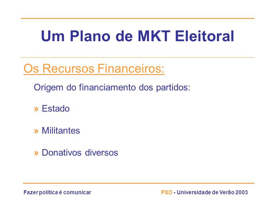 Fazer política é comunicarPSD - Universidade de Verão 2003 Um Plano de MKT Eleitoral Os Recursos Financeiros: Origem do financiamento dos partidos: »