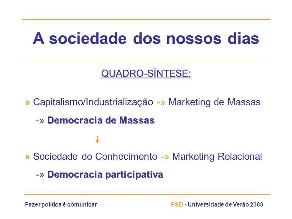 Fazer política é comunicarPSD - Universidade de Verão 2003 A sociedade dos nossos dias » Sociedade da informação --» só existe o que é noticiado --» Informação é um bem precioso » Inflação fenomenológica vs.