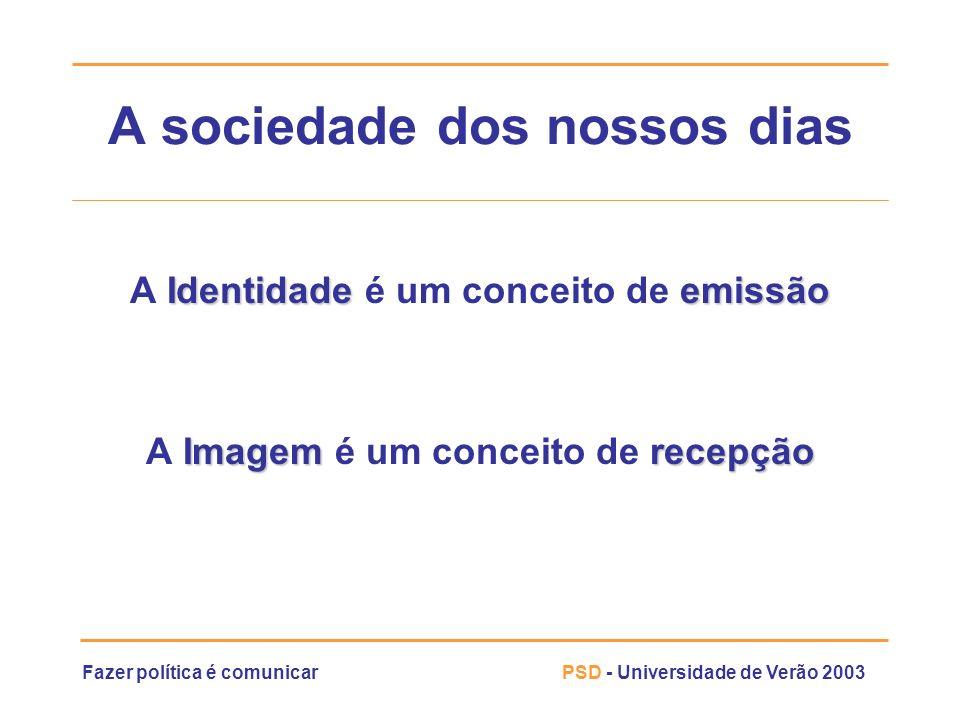Fazer política é comunicarPSD - Universidade de Verão 2003 A sociedade dos nossos dias identidade corporativa A identidade corporativa engloba: » as coisas: * o local/o mobiliário/a documentação *....