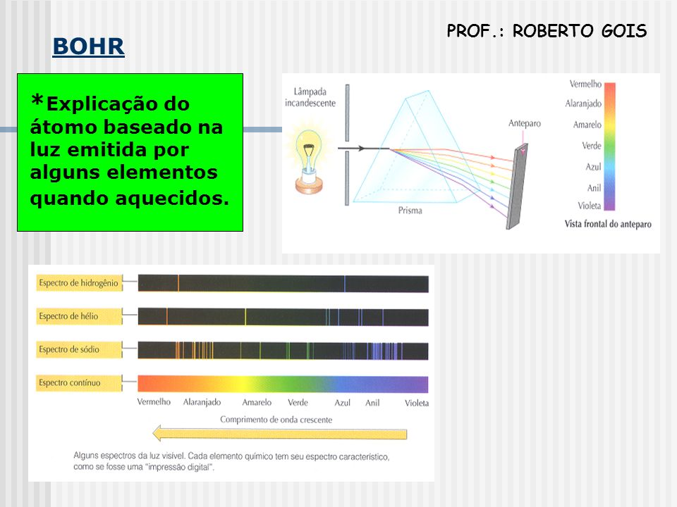 BOHR * Explicação do átomo baseado na luz emitida por alguns elementos quando aquecidos. PROF.: ROBERTO GOIS