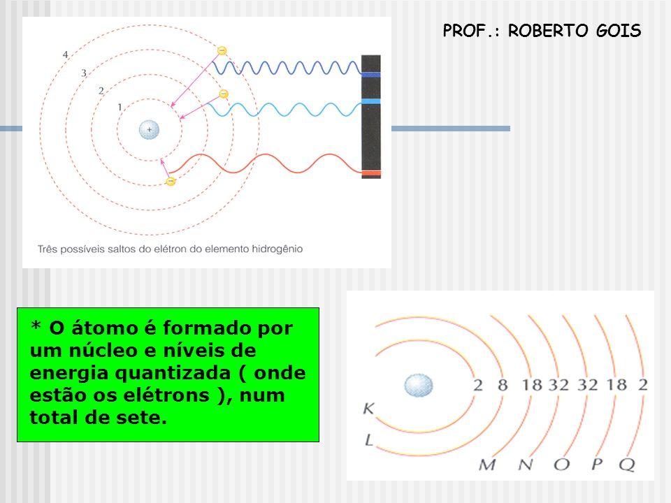 * O átomo é formado por um núcleo e níveis de energia quantizada ( onde estão os elétrons ), num total de sete. PROF.: ROBERTO GOIS