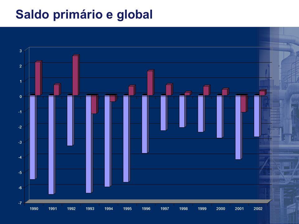 Saldo primário e global