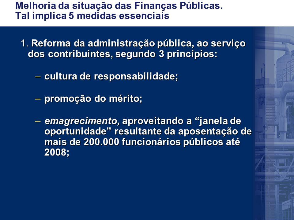 Melhoria da situação das Finanças Públicas. Tal implica 5 medidas essenciais 1.