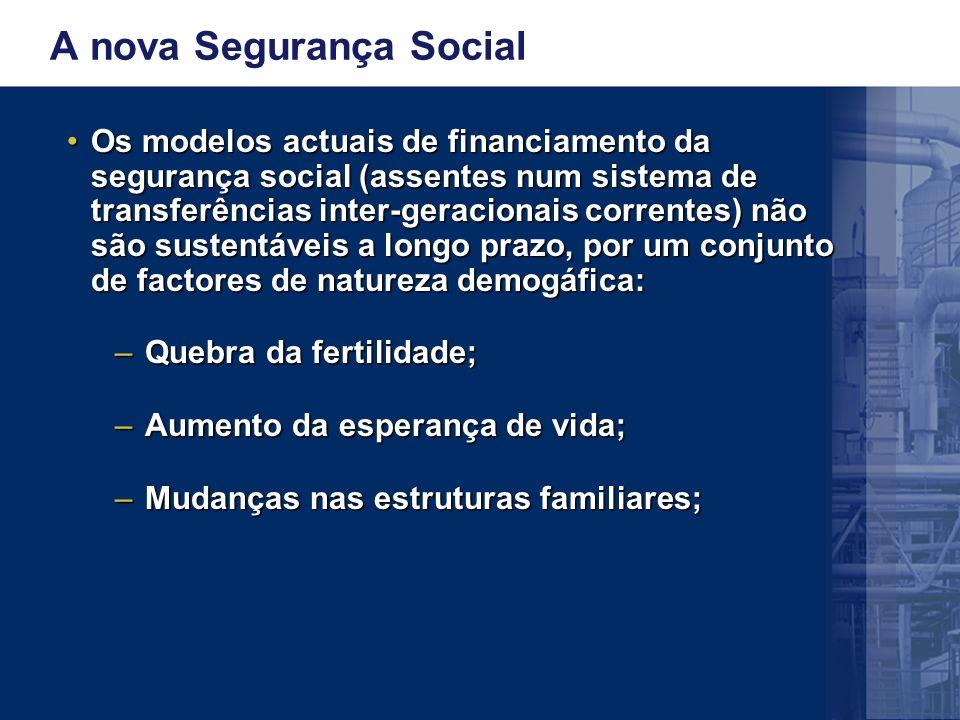A nova Segurança Social Os modelos actuais de financiamento da segurança social (assentes num sistema de transferências inter-geracionais correntes) não são sustentáveis a longo prazo, por um conjunto de factores de natureza demogáfica:Os modelos actuais de financiamento da segurança social (assentes num sistema de transferências inter-geracionais correntes) não são sustentáveis a longo prazo, por um conjunto de factores de natureza demogáfica: –Quebra da fertilidade; –Aumento da esperança de vida; –Mudanças nas estruturas familiares;