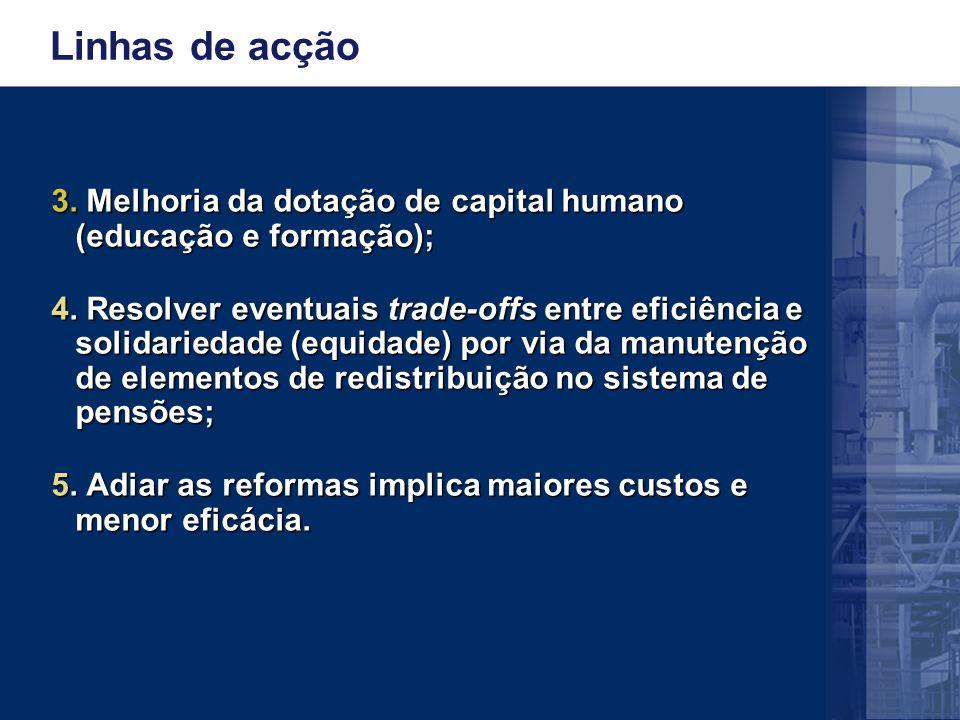 Linhas de acção 3. Melhoria da dotação de capital humano (educação e formação); 4.