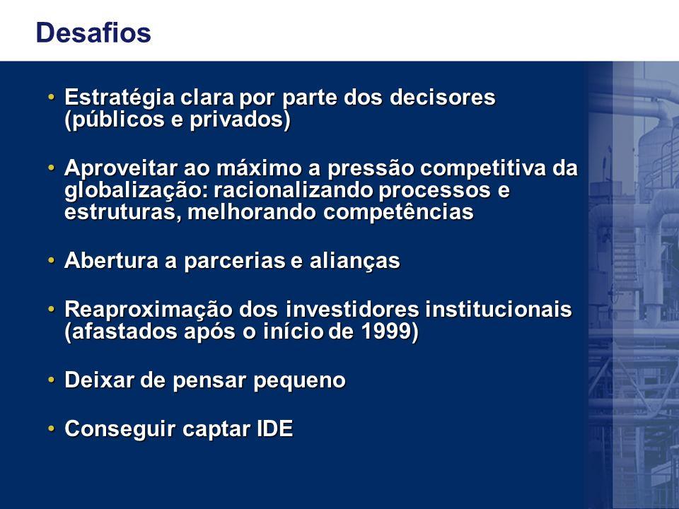 Desafios Estratégia clara por parte dos decisores (públicos e privados)Estratégia clara por parte dos decisores (públicos e privados) Aproveitar ao máximo a pressão competitiva da globalização: racionalizando processos e estruturas, melhorando competênciasAproveitar ao máximo a pressão competitiva da globalização: racionalizando processos e estruturas, melhorando competências Abertura a parcerias e aliançasAbertura a parcerias e alianças Reaproximação dos investidores institucionais (afastados após o início de 1999)Reaproximação dos investidores institucionais (afastados após o início de 1999) Deixar de pensar pequenoDeixar de pensar pequeno Conseguir captar IDEConseguir captar IDE