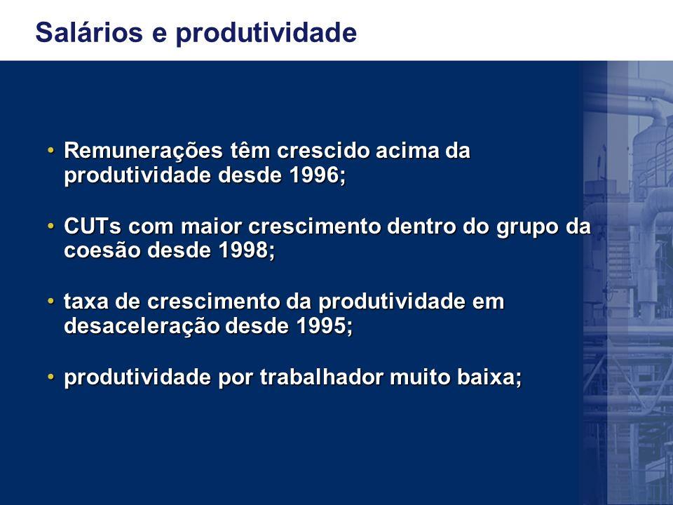 Conclusão Algumas lições para Portugal