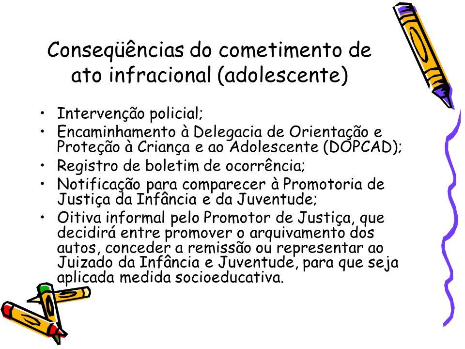 Conseqüências do cometimento de ato infracional (adolescente) Intervenção policial; Encaminhamento à Delegacia de Orientação e Proteção à Criança e ao