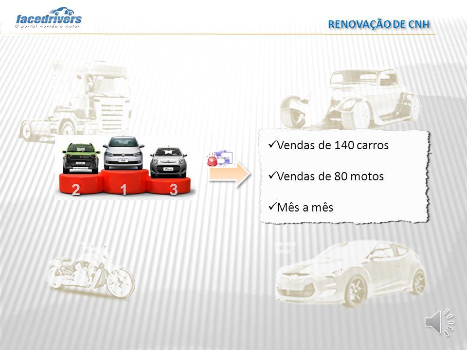 Vendas de 140 carros Vendas de 80 motos Mês a mês RENOVAÇÃO DE CNH