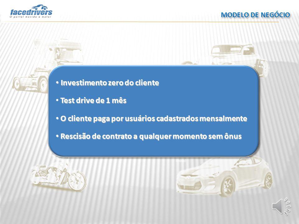 Investimento zero do cliente Investimento zero do cliente Test drive de 1 mês O cliente paga por usuários cadastrados mensalmente O cliente paga por u
