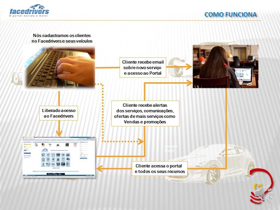COMO FUNCIONA Liberado acesso ao Facedrivers Cliente recebe email sobre novo serviço e acesso ao Portal Cliente acessa o portal e todos os seus recurs