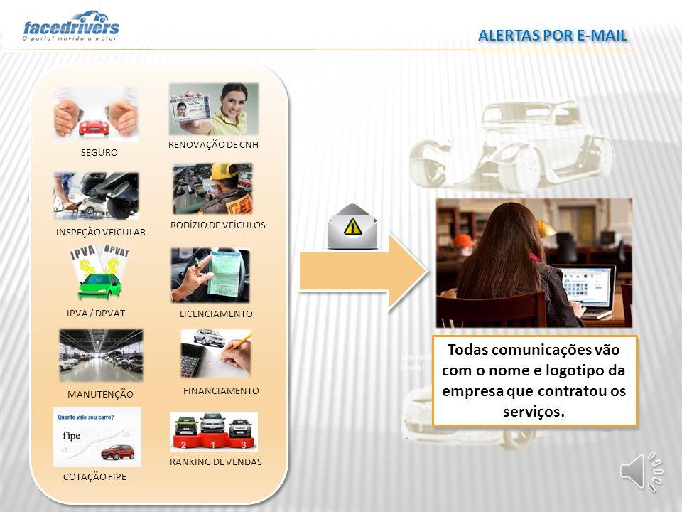 SEGURO RENOVAÇÃO DE CNH INSPEÇÃO VEICULAR RODÍZIO DE VEÍCULOS IPVA / DPVAT LICENCIAMENTO MANUTENÇÃO FINANCIAMENTO ALERTAS POR E-MAIL COTAÇÃO FIPE RANK