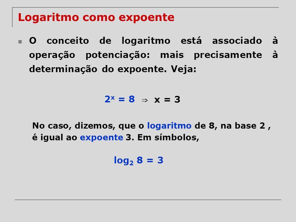 Logaritmo como expoente O conceito de logaritmo está associado à operação potenciação: mais precisamente à determinação do expoente. Veja: 2 x = 8 x =