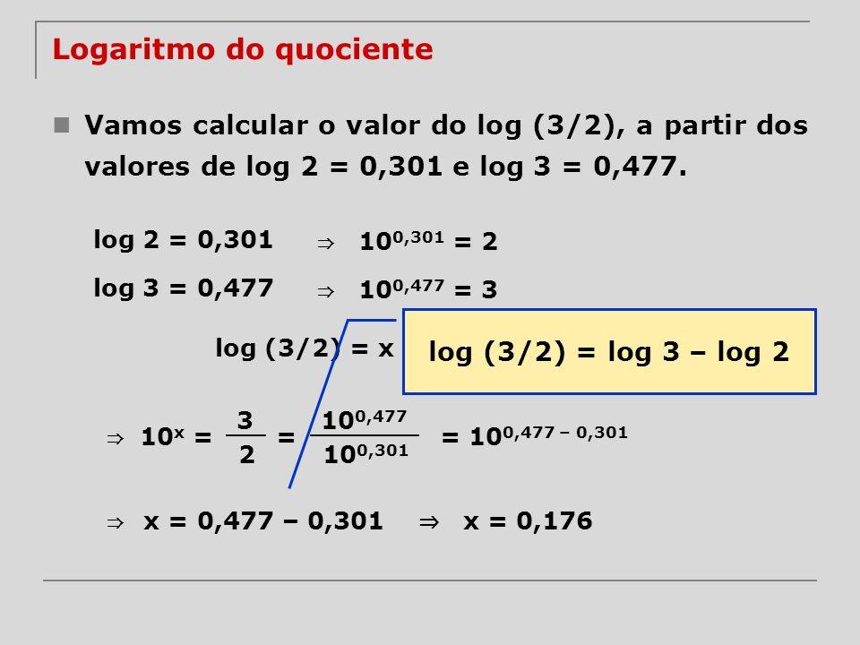 Logaritmo do quociente Vamos calcular o valor do log (3/2), a partir dos valores de log 2 = 0,301 e log 3 = 0,477. log 2 = 0,301 10 0,301 = 2 log 3 =