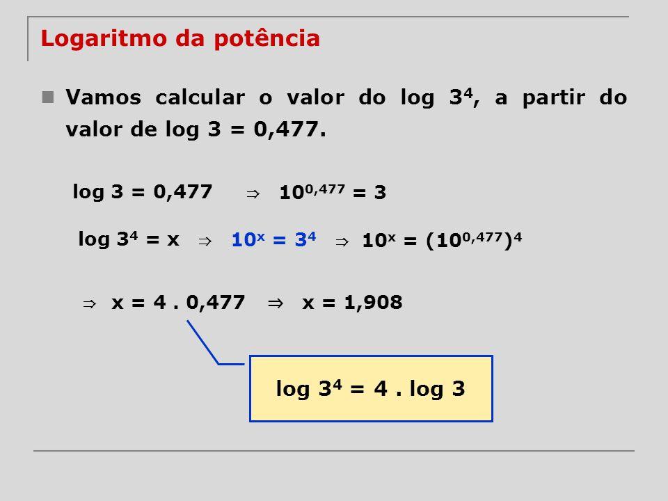 Logaritmo da potência Vamos calcular o valor do log 3 4, a partir do valor de log 3 = 0,477. log 3 = 0,477 10 0,477 = 3 log 3 4 = x 10 x = 3 4 10 x =