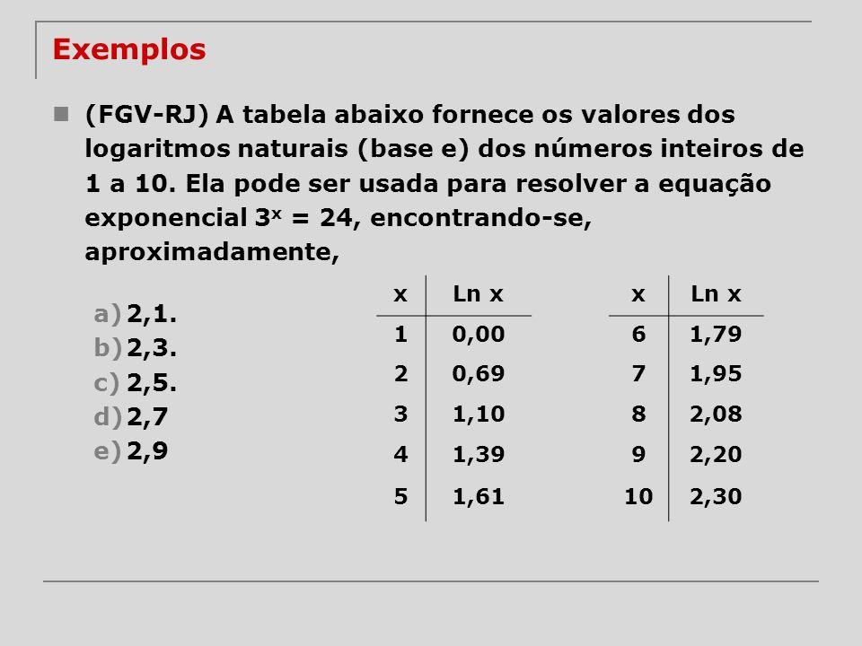 Exemplos (FGV-RJ) A tabela abaixo fornece os valores dos logaritmos naturais (base e) dos números inteiros de 1 a 10. Ela pode ser usada para resolver