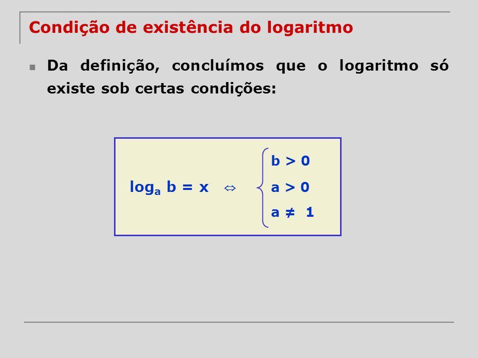 Condição de existência Analise quais seriam os significados de log 2 (–4), log (–2) 8, log 7 0, log 1 6 e log 0 2, caso fossem definidos.