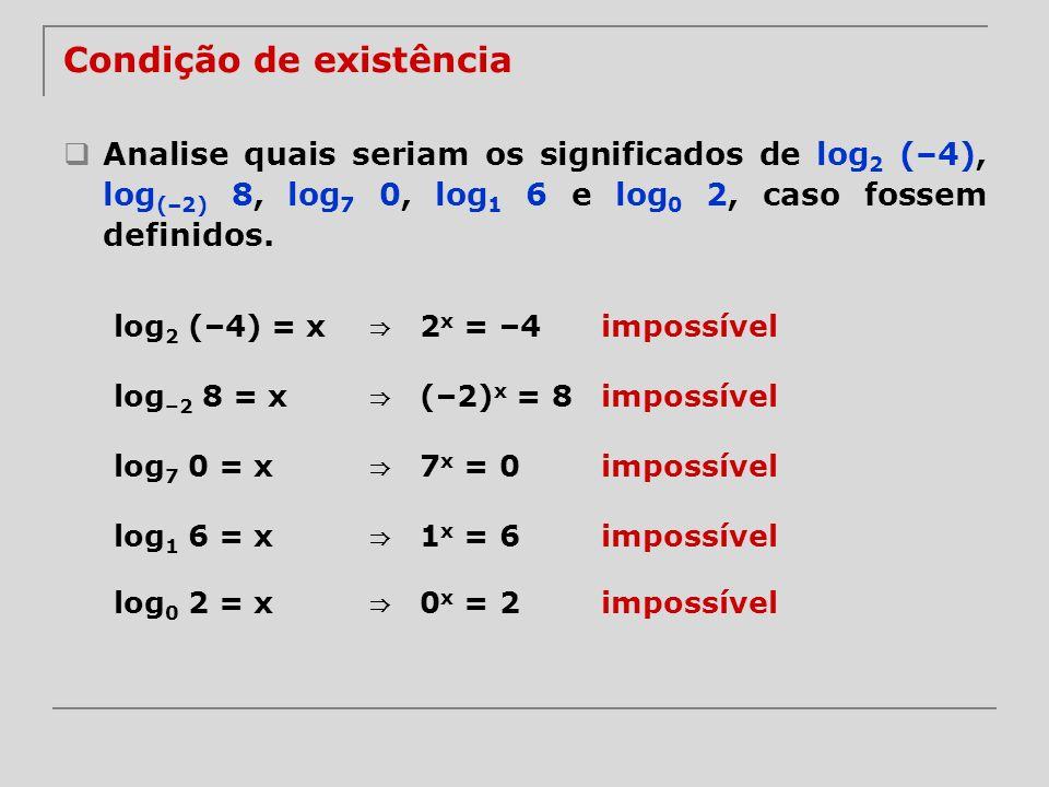 Condição de existência Analise quais seriam os significados de log 2 (–4), log (–2) 8, log 7 0, log 1 6 e log 0 2, caso fossem definidos. log 2 (–4) =