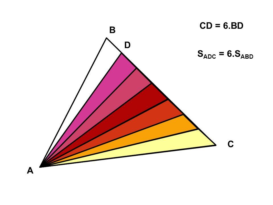 A B C D E F O triângulo ABC da figura tem área 120 cm 2.