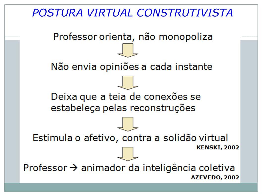 POSTURA VIRTUAL CONSTRUTIVISTA