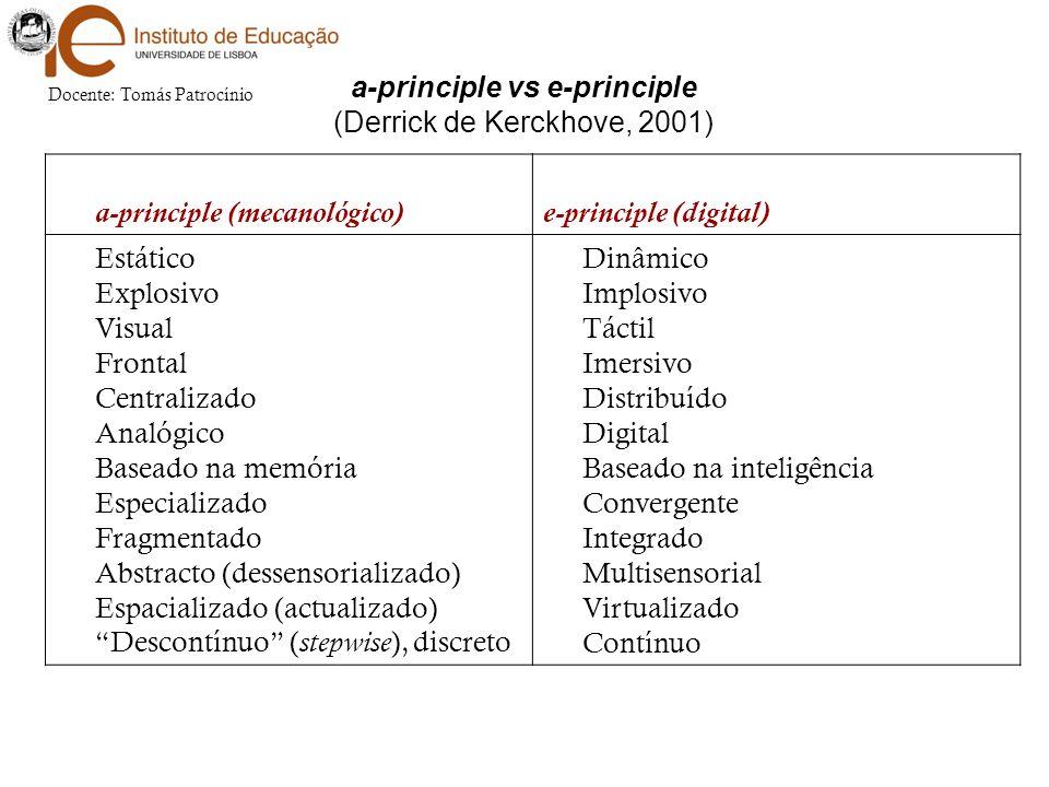 a-principle vs e-principle (Derrick de Kerckhove, 2001) a-principle (mecanológico)e-principle (digital) Estático Explosivo Visual Frontal Centralizado