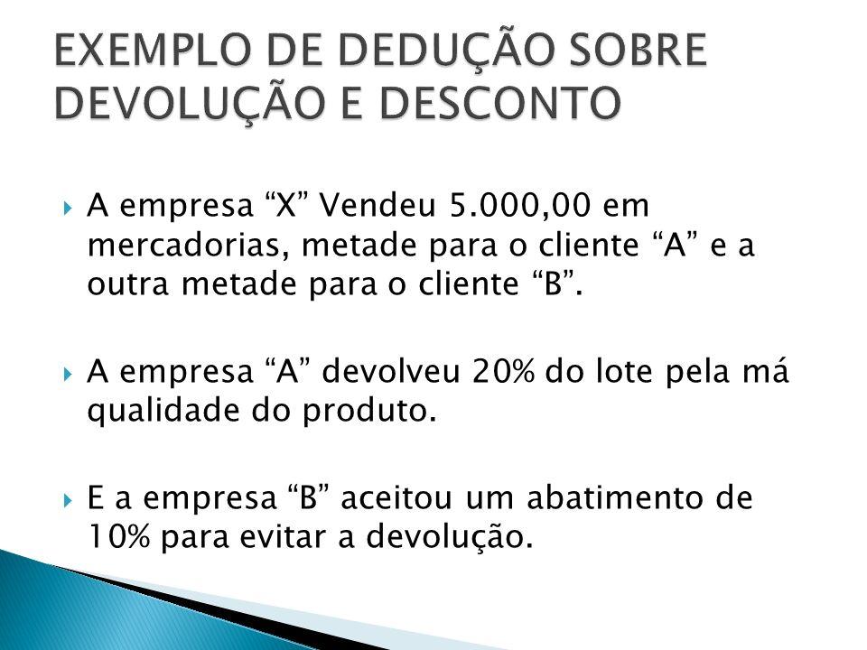 A empresa X Vendeu 5.000,00 em mercadorias, metade para o cliente A e a outra metade para o cliente B. A empresa A devolveu 20% do lote pela má qualid